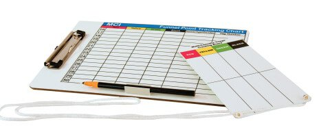 Accountability Products