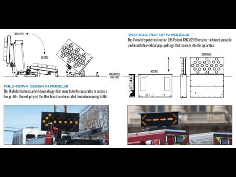 CL_TrafficFlowBoard-Design
